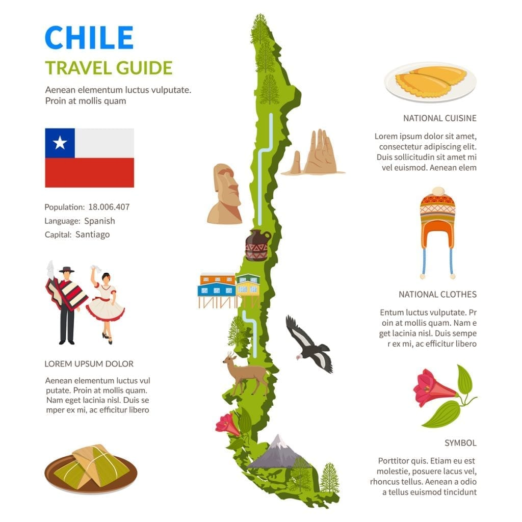 Map Of Chile Chile Flag Facts And Places To Visit Best Hotels Home